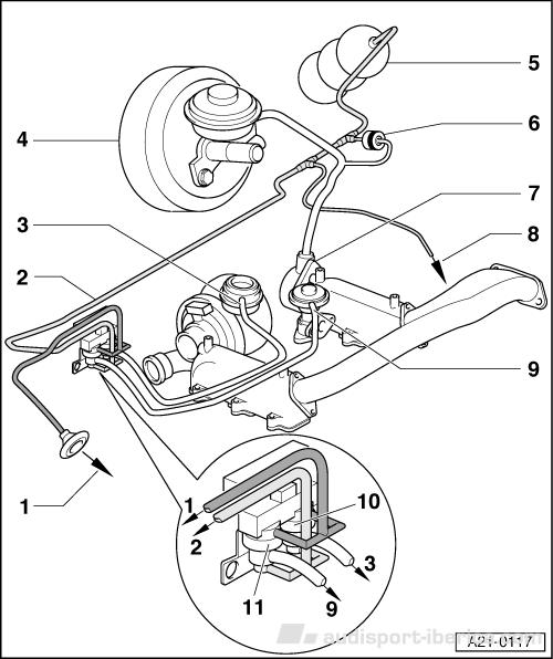 circuito v u00e1lvulas n75 y egr   allroad c5  1997