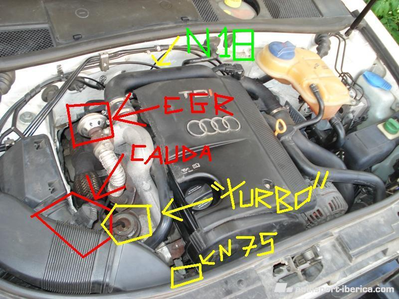 Post on Audi Engine Diagram