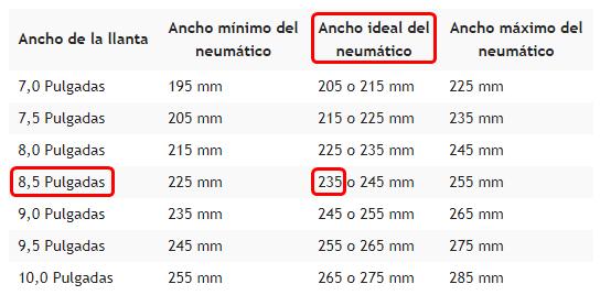 anchoneumaticollanta8-5.png
