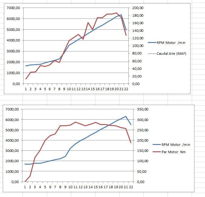 graficas MAF y PAR.jpg
