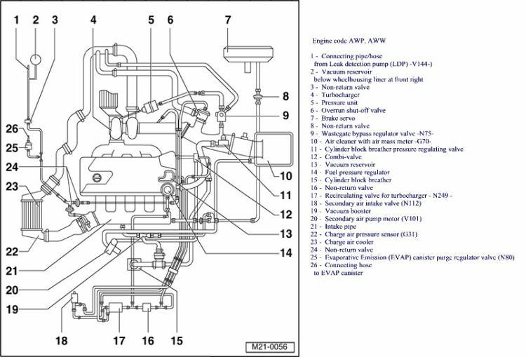 u00bfproblemas con el caudalimetro  - audi a3 8l  1996-2003